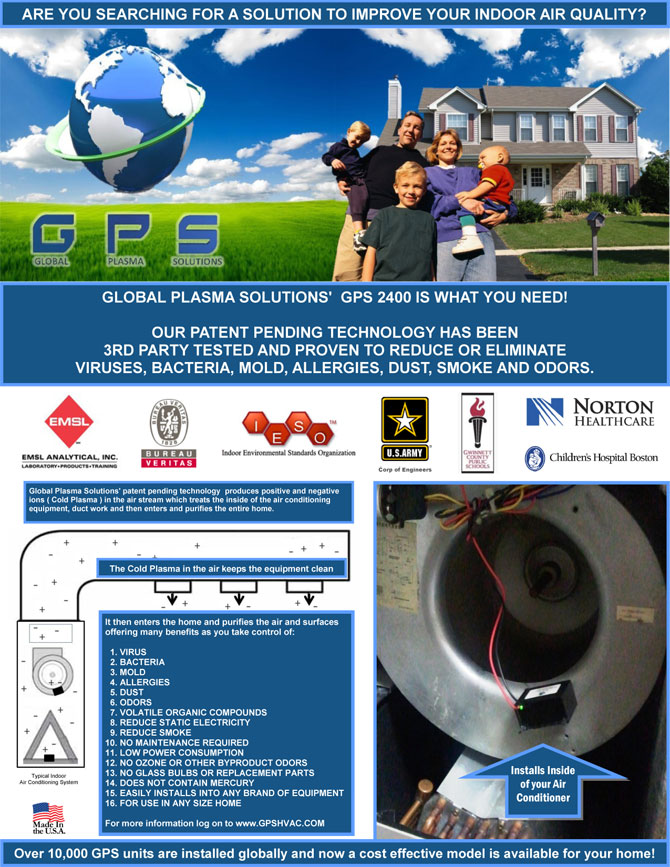 Heat Pump Air Conditioning Gas Furnaces Gas Packs